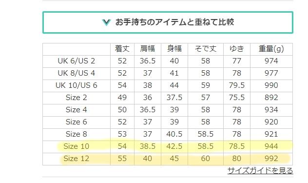 ダルビーバイカーサイズ表